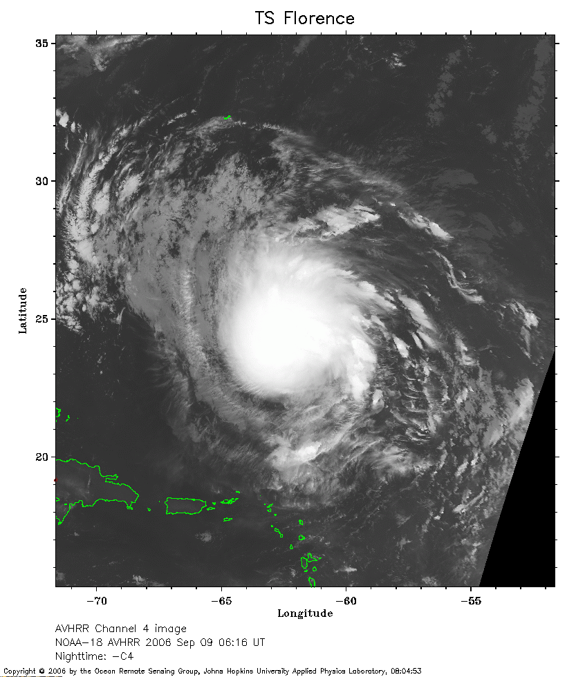 hurricane florence 2018